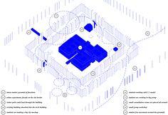 New Aarch - School of Architecture in Aarhus