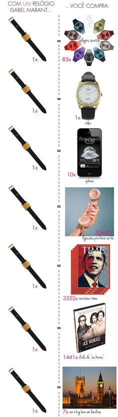 O Pechincha derruba mais um absurdo do luxo: o relógio Isabel Marant!