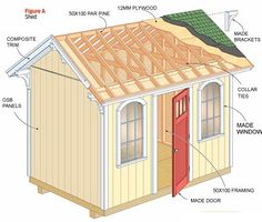 Home-Dzine - Build a wendy house