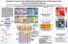 This study conducted by the DNA Sequencing Research Group (DSRG) focuses on the evaluation of amplification kits for RNA-Seq. Four commercia...
