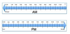 Here's a set of templates to make elapsed time rulers.