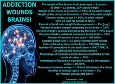 Something to think about. Use your brain! To learn more about the emotional aspect of addiction visit addictionintehfamily.com Cerebral Cortex, Your Brain, Good To Know, Addiction, Age, Movie Posters, Film Poster, Billboard, Film Posters