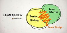 Lean Design, uniendo Pensamiento de Diseño y Lean Startup