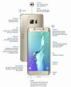 Samsung、「Galaxy S6 edge+」と「Galaxy Note5」を同時発表 - ITmedia ニュース