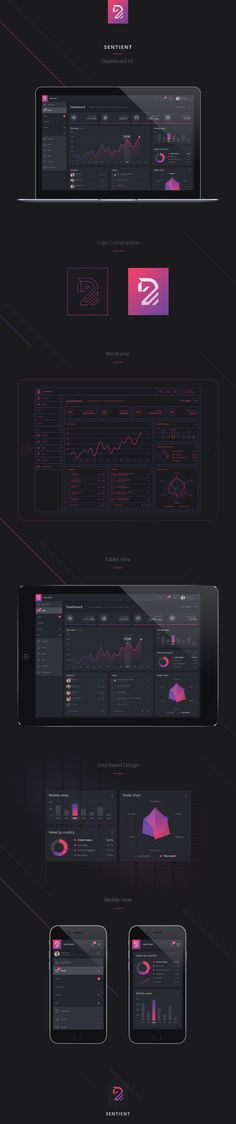 Sentient - Dashboard UI on Behance