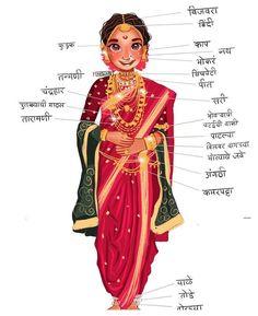 Maharashtrian Saree, Maharashtrian Jewellery, Indian Bridal Outfits, Indian Bridal Fashion, Indian Gowns Dresses, Indian Fashion Dresses, Marathi Bride, Marathi Wedding, Couple Wedding Dress
