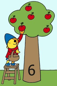 Afbeeldingsresultaat voor appels rompompom