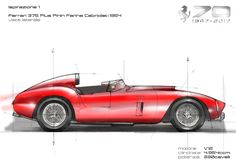 Monoposto/interno Ispirazione Ferrari on Behance