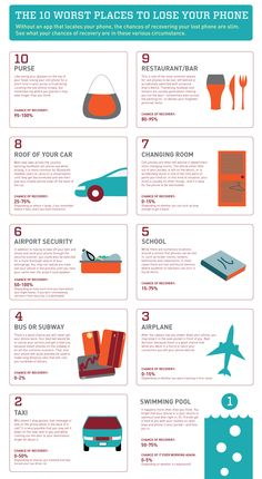 Not strictly digital - but let's face it... we're all lost without them!!!