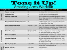 Tone it Up! Amazing Arms workout