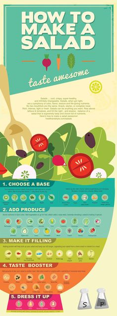 This infographic includes VEGAN options. Healthy, crunchy, fresh and infinitely changeable, salads are the pin-up of all that's healthy. Here's how to make a salad healthy and tasty in 5 easy steps Healthy Salads, Get Healthy, Healthy Recipes, Healthy Food, How To Eat Healthier, Eating Healthy, Simple Salad Recipes, Easy Salads, Healthy Drinks