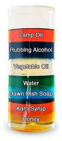 8 science - Seven Layer Density Column - shake it up then watch them separate. FUN science experiment for the kiddos. Kid Science, Preschool Science, Science Classroom, Teaching Science, Science Activities, Activities For Kids, Physical Science, Science Ideas, Science Education