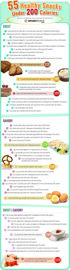 55 Healthy Snacks Under 200 Calories - So many awesome ideas! Thank you @Sparkpeople