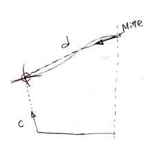 Nähtipp: Ein T-Shirt ohne Schnittmuster nähen – Yingdesign.ch – Bio Stoffe für Künstlerinnen Line Chart, Shirt Sewing Patterns