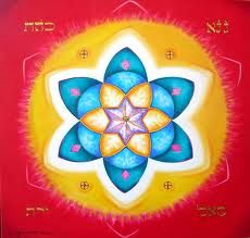 Beautiful prosperity mandala - would like to know more about this.