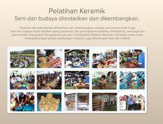 Pelatihan Keramik di Citra Alam. info@citraalam.com