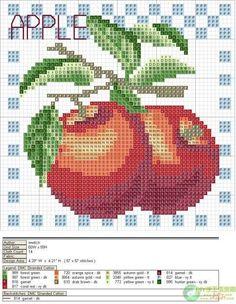 CURIOSA CORUJA: Grãfico Ponto Cruz - Frutas