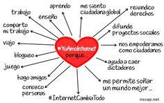 #YoAmoInternet http://nscap.net/2014/02/13/YoAmoInternet y participo del Festival de Blogs de Global Voices
