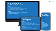 Social media platforms have facelifted the digital marketing journey on a large scale. Each platform has got its bandwidth in catering to the audience. Understand each platform to yield the best benefits out of your marketing efforts. Reputation Management, Management Company, Companies In Usa, Best Digital Marketing Company, Seo Services, Social Platform, Platforms, Social Media Marketing, Catering