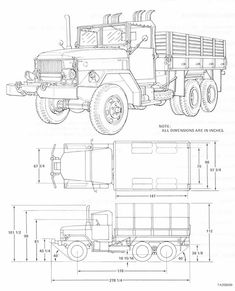 The M35A2 Page