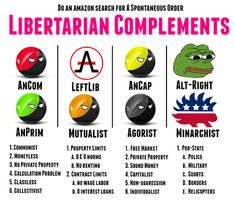 24 Best Ancap Images Political Freedom Anarchism Freedom