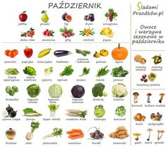 Owoce i warzywa sezonowe w październiku – Śladami Przodków Balanced Vegetarian Diet, Diet Recipes, Vegan Recipes, Smoothie Diet, Healthy Tips, Healthy Food, Herbalism, Healthy Lifestyle, Clean Eating