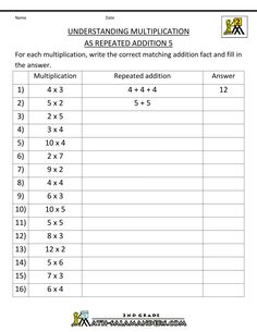 √ Worksheets Multiplication as Repeated Addition . 7 Worksheets Multiplication as Repeated Addition . Printable Worksheets for Grade Kids Free Second Math Science Repeated Addition Worksheets, Repeated Addition Multiplication, Array Worksheets, Math Multiplication Worksheets, 2nd Grade Math Worksheets, Preschool Worksheets, Printable Worksheets, Adjectives Activities, Math Math