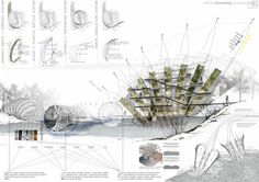 """""""RECIPROCITY"""" designed by Jason Butz from the United States which proposed the creation of recycling structures which recycle urban waste and capable of creating materials of high architectural design for urban reuse."""