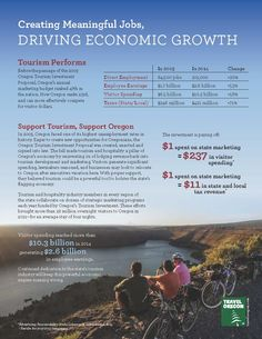 Creating meaningful jobs, driving economic growth, by Travel Oregon