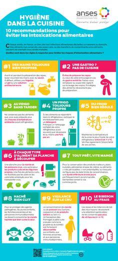 10 recommandations pour éviter les intoxications alimentaires (Anses)