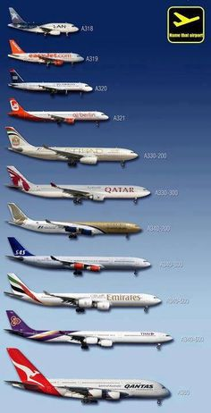 Airbus, flown on them all, but not the A380. That I have to do.