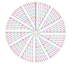 Znalezione obrazy dla zapytania koszyczek ze sznurka schemat