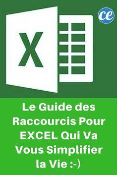 Technology Updates, Technology World, Medical Technology, Energy Technology, Technology Gadgets, Microsoft Excel, Microsoft Office, Vba Excel, Nanotechnology