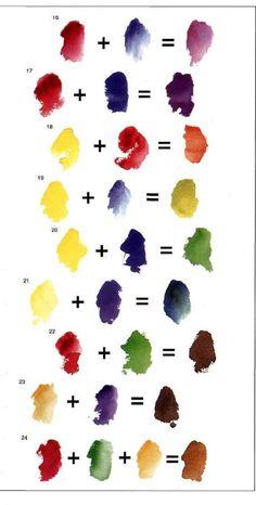 #ClippedOnIssuu desde Oceano - Curso Práctica de Pintura - Mezcla de colores