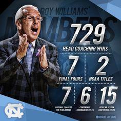 Tomorrow night, @UNC_Basketball Head Coach, Roy Williams, goes for win #730 in the ACC/Big Ten Challenge!  #GoHeels