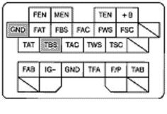 Mx5 obd connector pin out diagram mazda mx5 eunos miata abs obd connector pin out diagram fandeluxe Gallery