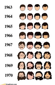A year in a life of george harrison, john lennon, paul mccartney and ringo starr's hairstyle. Beatles Band, Banda Beatles, The Beatles, Beatles Party, Beatles Birthday, Beatles Poster, Beatles Lyrics, Beatles Funny, George Harrison