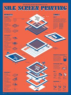 1604 Silk Screen Printing Infographic Poster on Behance Diy Screen Printing, Screen Print Poster, Screen Design, Graphic Design Posters, Info Graphic Design, Print Logo, Print Design, Design Art, Illustration