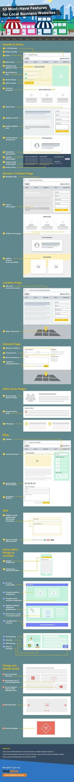 53 Essential Features of Every Good Local Business Website Infographic – Business marketing design Marketing En Internet, Marketing Online, Inbound Marketing, Marketing Digital, Business Marketing, Content Marketing, Marketing Automation, Infographic Website, Web Responsive