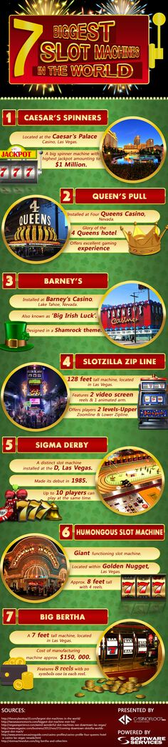 This infographic titled, '7 Biggest #Slot Machines in the World' is designed to make people aware about the most popular slot machines so that casino lovers could try out their hands & luck on the same.