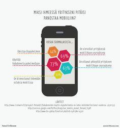Miksi mobiilimarkkinointi kannattaa?