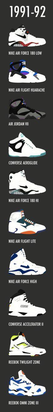 Nike, reebok, Converse, Jordan air max, sneakers
