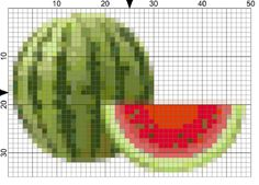 Needlepoint a Summer Watermelon with This Quick and Easy Pattern: Day 200 of the 365 Needlepoint New Year's Resolutions Challenge