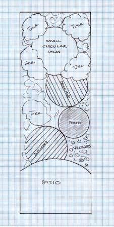 How To...Long Narrow Garden Design.  For Backyard Space.