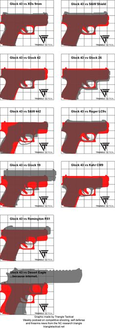 Glock 43 compared to other models - Imgur