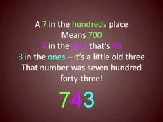 Place Value Song Ones, Tens, Hundreds
