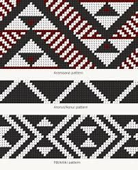 Tāniko designs – Māori weaving and tukutuku – te raranga me te whatu – Te Ara Encyclopedia o Weaving Designs, Weaving Patterns, Cross Stitch Patterns, Knitting Patterns, Crochet Patterns, Maori Designs, Flax Weaving, Weaving Art, Maori Patterns