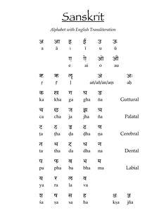 ¿How many letters does the sanskrit alphabet have? - ISKCON Desire Tree - Devotee Network