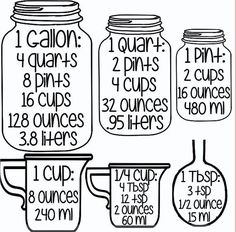 Super useful kitchen measurement equivalents. Print it out and hang it inside a cabinet door.