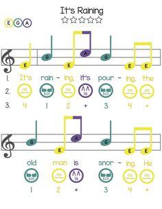 It's Raining, It's Pouring & More Mi Sol La Songs - Preschool Prodigies - Teach Your Child Music